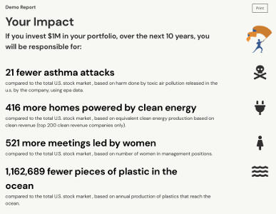Your Stake Impact Reporting SRI ESG Petition